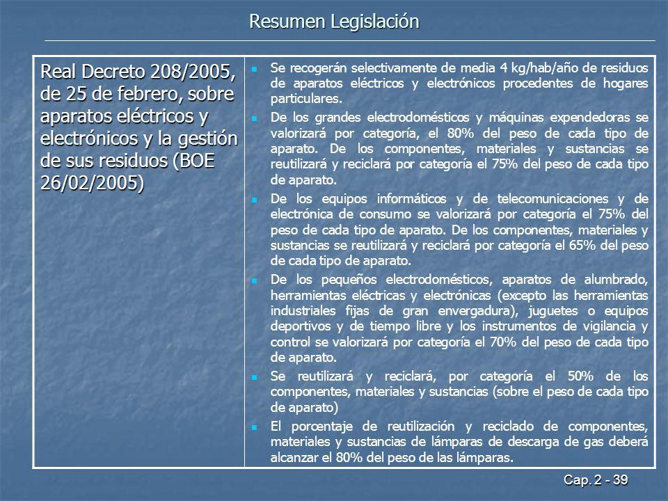 Cap. 2 - 39 Resumen Legislación Real Decreto 208/2005, de 25 de febrero, sobre aparatos eléctricos y electrónicos y la gestión de sus residuos (BOE 26