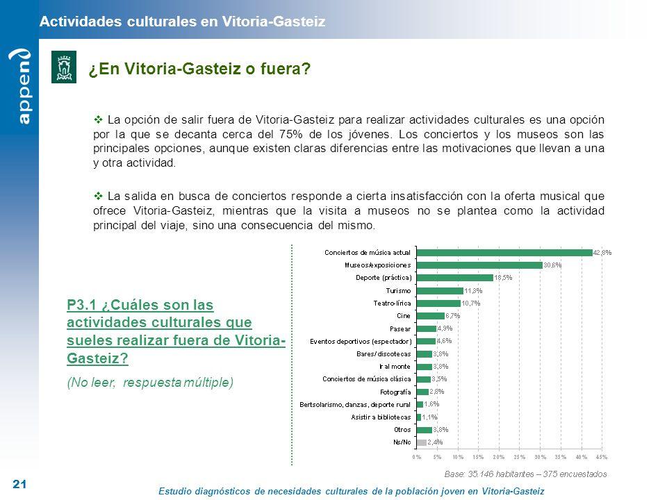 Estudio diagnósticos de necesidades culturales de la población joven en Vitoria-Gasteiz 21 La opción de salir fuera de Vitoria-Gasteiz para realizar a