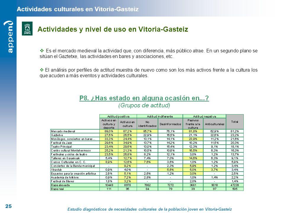 Estudio diagnósticos de necesidades culturales de la población joven en Vitoria-Gasteiz 25 Actividades culturales en Vitoria-Gasteiz Actividades y niv
