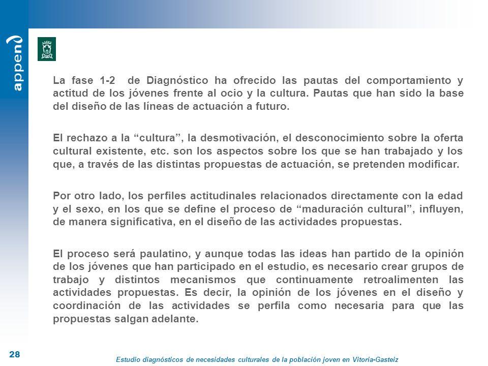Estudio diagnósticos de necesidades culturales de la población joven en Vitoria-Gasteiz 28 La fase 1-2 de Diagnóstico ha ofrecido las pautas del compo