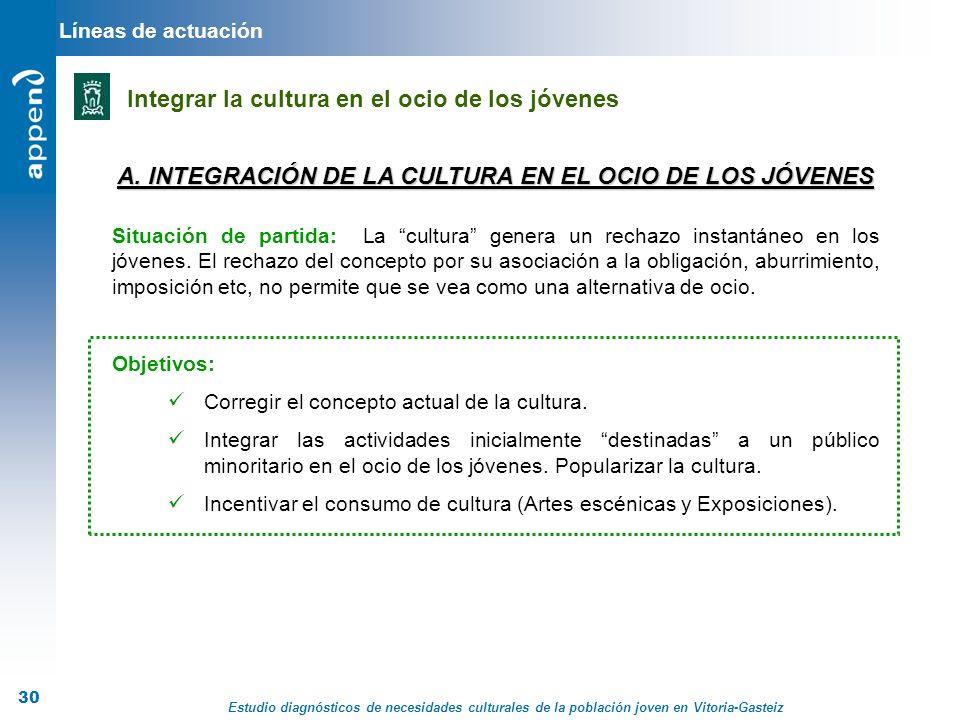 Estudio diagnósticos de necesidades culturales de la población joven en Vitoria-Gasteiz 30 A. INTEGRACIÓN DE LA CULTURA EN EL OCIO DE LOS JÓVENES Situ