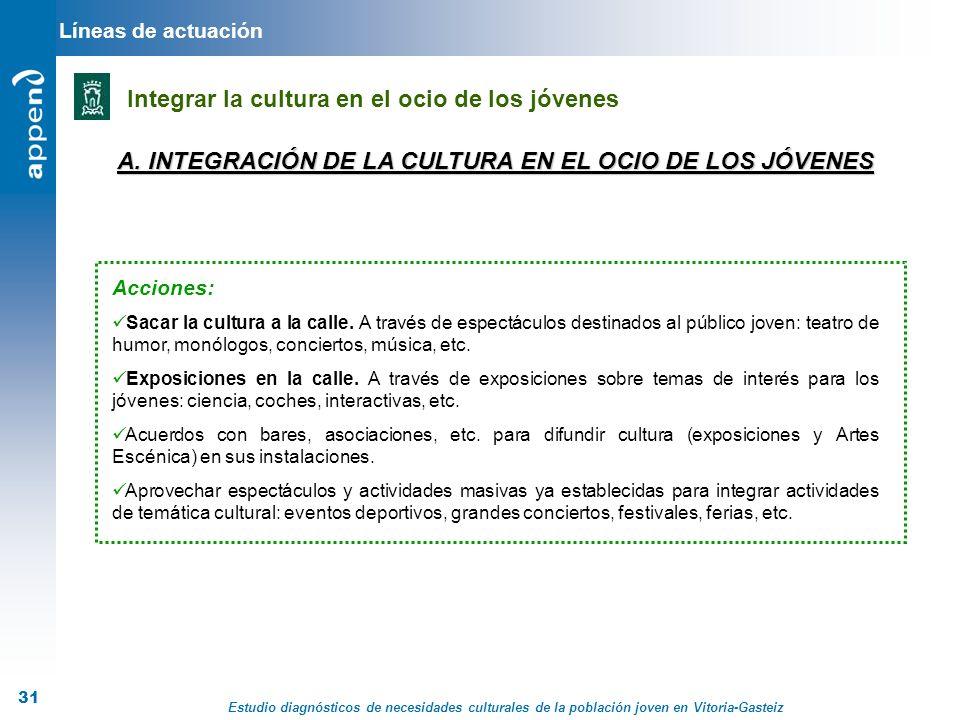 Estudio diagnósticos de necesidades culturales de la población joven en Vitoria-Gasteiz 31 A. INTEGRACIÓN DE LA CULTURA EN EL OCIO DE LOS JÓVENES Acci