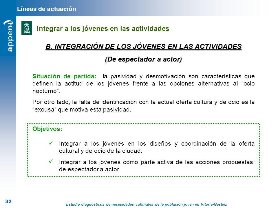 Estudio diagnósticos de necesidades culturales de la población joven en Vitoria-Gasteiz 32 B. INTEGRACIÓN DE LOS JÓVENES EN LAS ACTIVIDADES (De espect