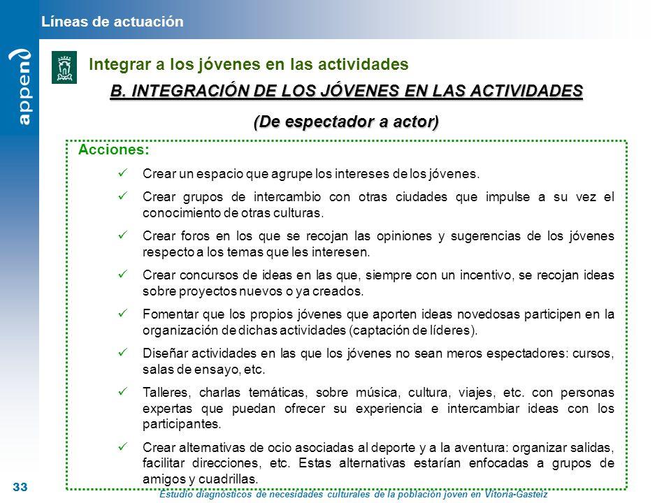 Estudio diagnósticos de necesidades culturales de la población joven en Vitoria-Gasteiz 33 B. INTEGRACIÓN DE LOS JÓVENES EN LAS ACTIVIDADES (De espect