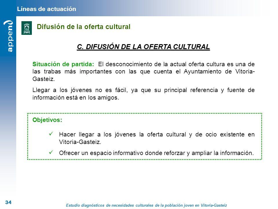 Estudio diagnósticos de necesidades culturales de la población joven en Vitoria-Gasteiz 34 C. DIFUSIÓN DE LA OFERTA CULTURAL Situación de partida: El