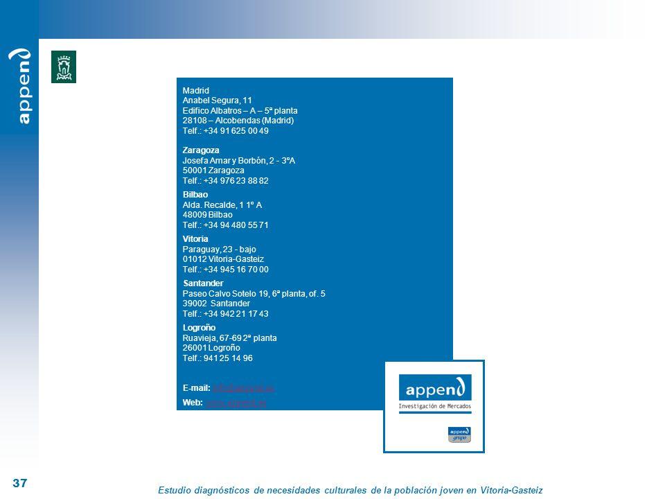 Estudio diagnósticos de necesidades culturales de la población joven en Vitoria-Gasteiz 37 Madrid Anabel Segura, 11 Edifico Albatros – A – 5ª planta 2