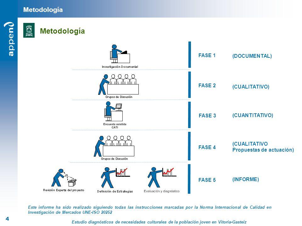 Estudio diagnósticos de necesidades culturales de la población joven en Vitoria-Gasteiz 4 Metodología FASE 1 FASE 2 FASE 3 FASE 4 FASE 5 (DOCUMENTAL)