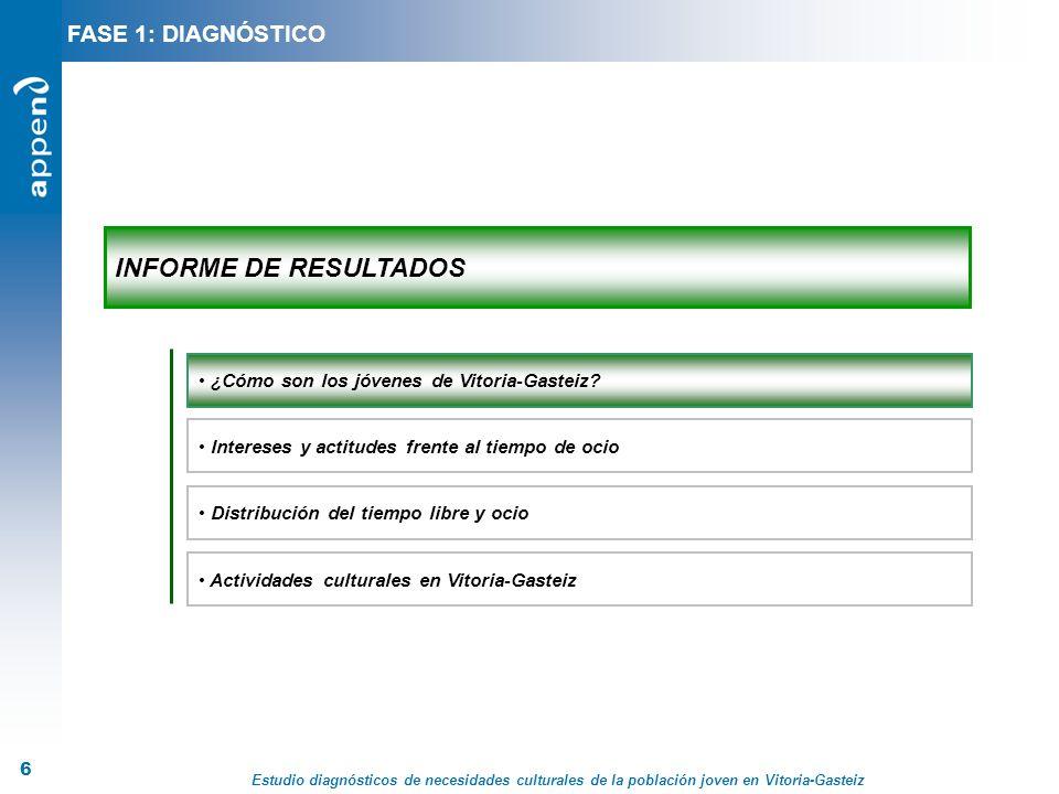 Estudio diagnósticos de necesidades culturales de la población joven en Vitoria-Gasteiz 6 INFORME DE RESULTADOS Distribución del tiempo libre y ocio A