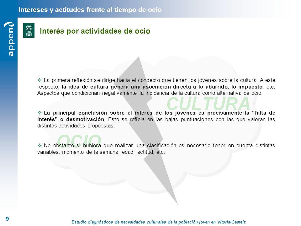 Estudio diagnósticos de necesidades culturales de la población joven en Vitoria-Gasteiz 30 A.