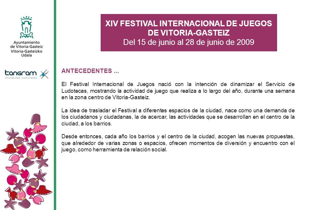 ANTECEDENTES... El Festival Internacional de Juegos nació con la intención de dinamizar el Servicio de Ludotecas, mostrando la actividad de juego que