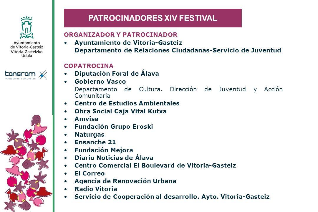 ORGANIZADOR Y PATROCINADOR Ayuntamiento de Vitoria-Gasteiz Departamento de Relaciones Ciudadanas-Servicio de Juventud COPATROCINA Diputación Foral de
