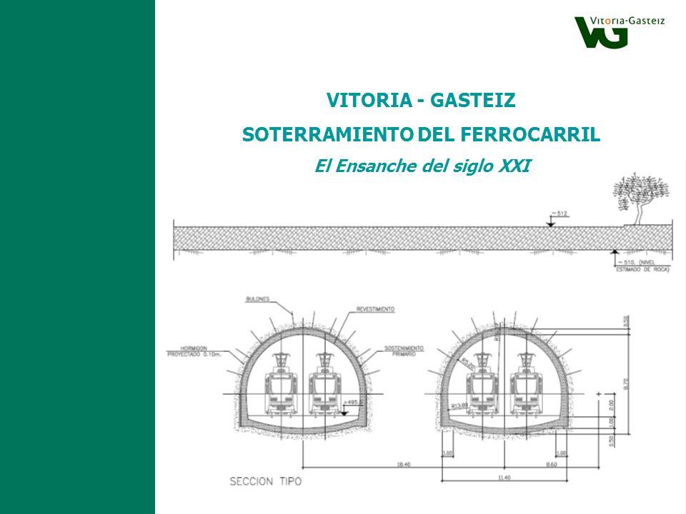 VITORIA - GASTEIZ SOTERRAMIENTO DEL FERROCARRIL El Ensanche del siglo XXI