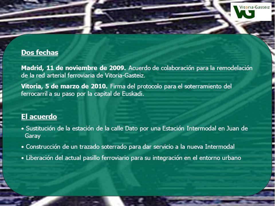 Dos fechas Madrid, 11 de noviembre de 2009. Acuerdo de colaboración para la remodelación de la red arterial ferroviaria de Vitoria-Gasteiz. Vitoria, 5