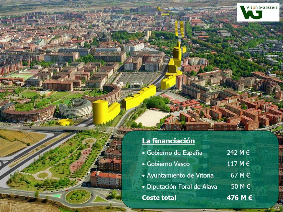 La financiación Gobierno de España242 M Gobierno Vasco117 M Ayuntamiento de Vitoria 67 M Diputación Foral de Alava 50 M Coste total476 M