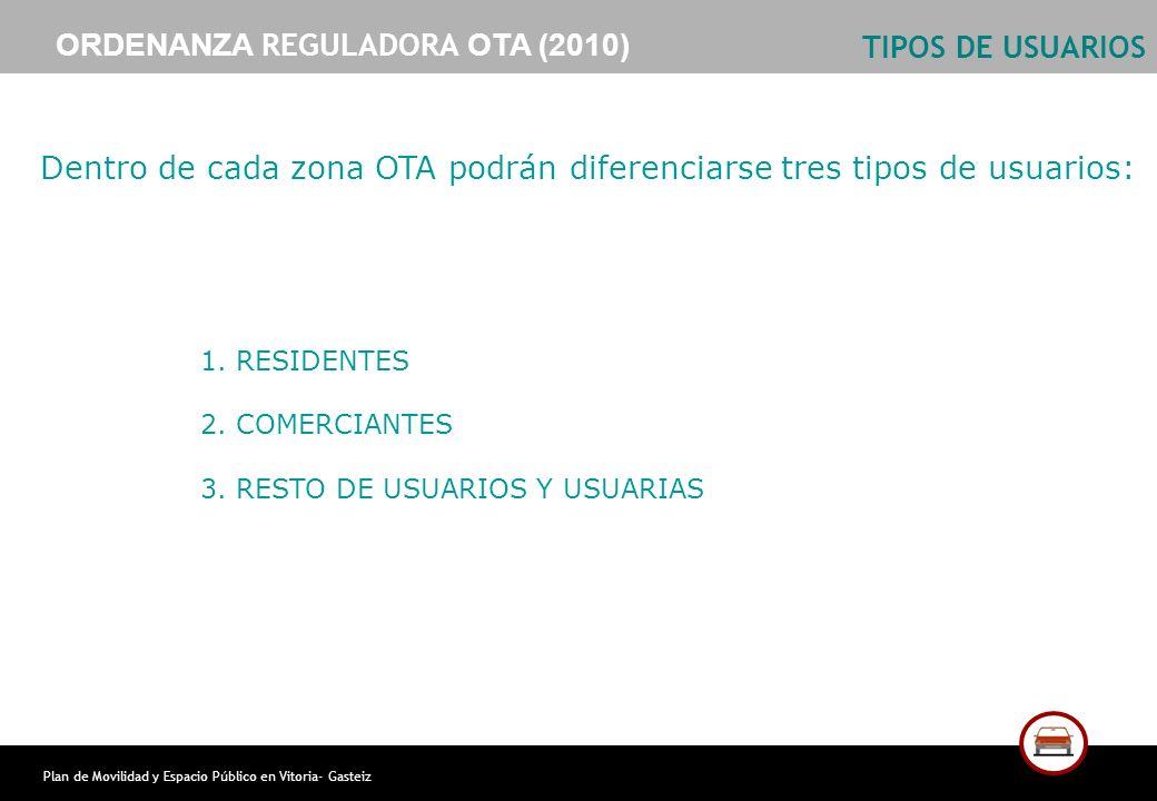 Plan de Movilidad y Espacio Público en Vitoria- Gasteiz TIPOS DE USUARIOS 1. RESIDENTES 2. COMERCIANTES 3. RESTO DE USUARIOS Y USUARIAS Dentro de cada