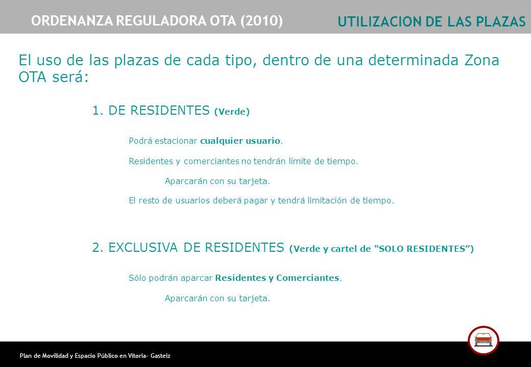 Plan de Movilidad y Espacio Público en Vitoria- Gasteiz UTILIZACION DE LAS PLAZAS 1. DE RESIDENTES (Verde) Podrá estacionar cualquier usuario. Residen
