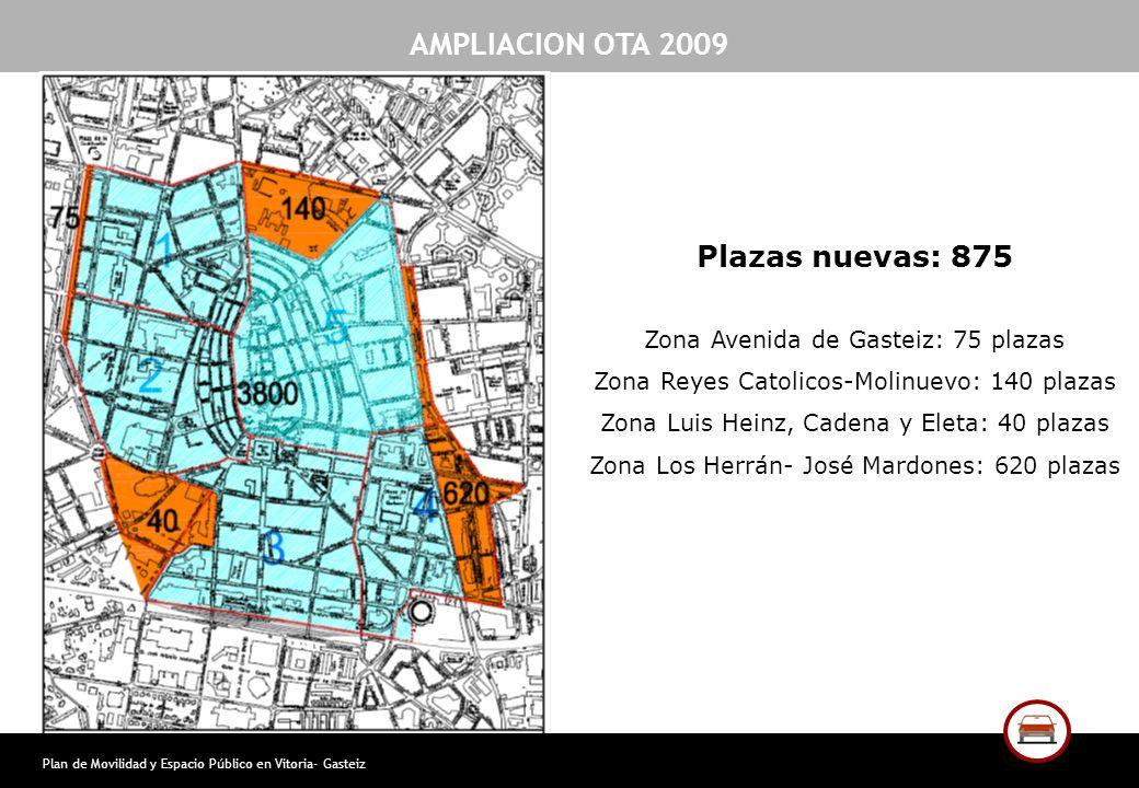 Plan de Movilidad y Espacio Público en Vitoria- Gasteiz AMPLIACION OTA 2009 Plazas nuevas: 875 Zona Avenida de Gasteiz: 75 plazas Zona Reyes Catolicos