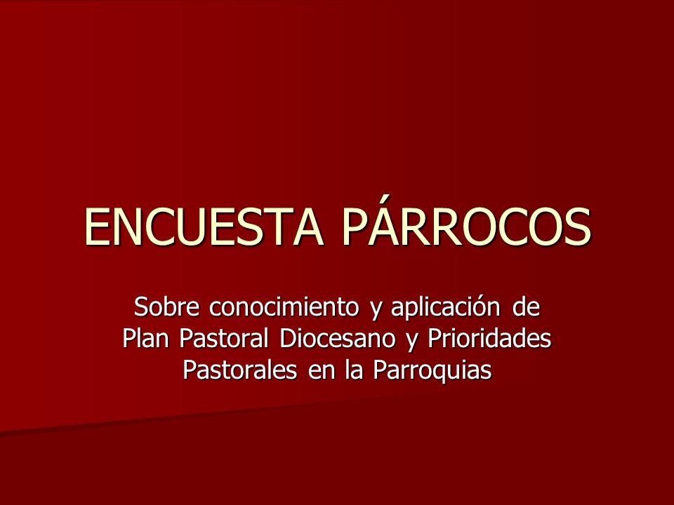 ¿Cuánto conocen en la Parroquia el Plan Pastoral Diocesano.