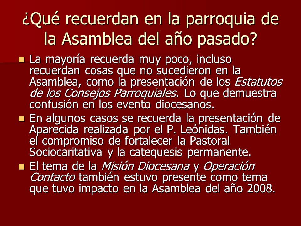 ¿ Existe algún conocimiento a nivel parroquial de las Prioridades Pastorales Diocesanas.