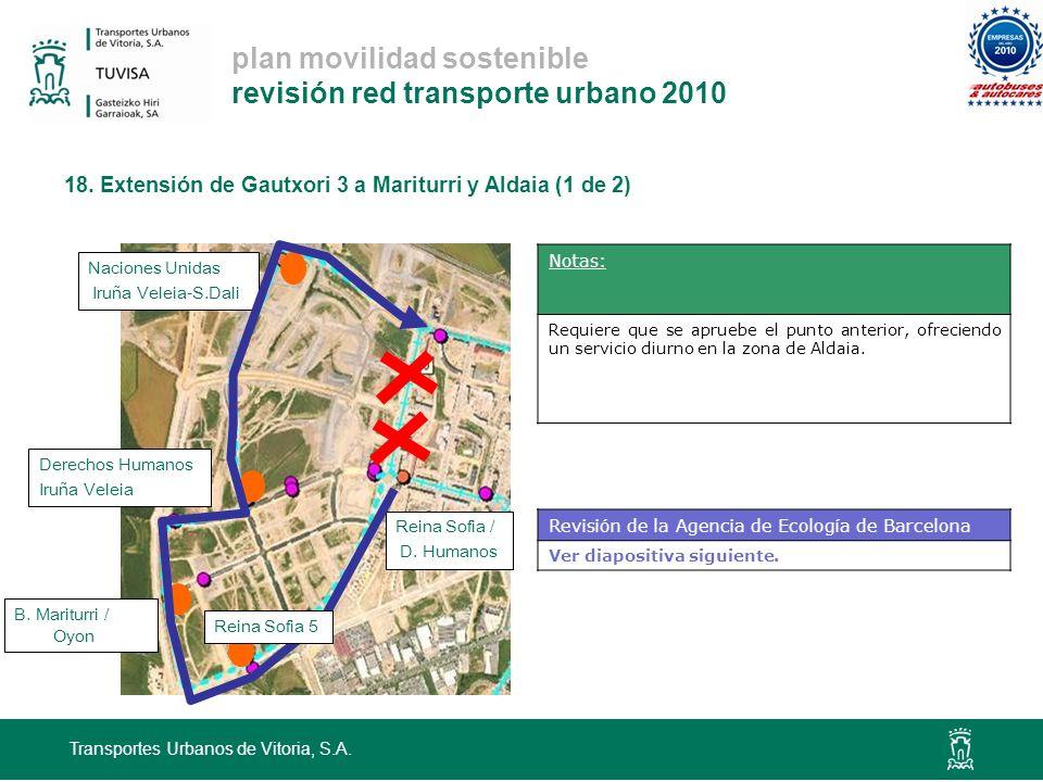 plan movilidad sostenible revisión red transporte urbano 2010 18. Extensión de Gautxori 3 a Mariturri y Aldaia (1 de 2) Transportes Urbanos de Vitoria