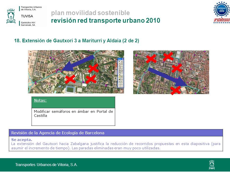 plan movilidad sostenible revisión red transporte urbano 2010 18. Extensión de Gautxori 3 a Mariturri y Aldaia (2 de 2) Transportes Urbanos de Vitoria