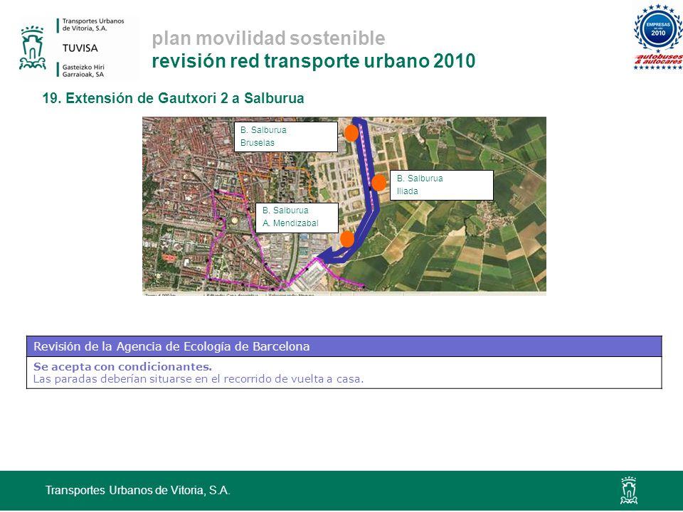 plan movilidad sostenible revisión red transporte urbano 2010 19. Extensión de Gautxori 2 a Salburua Transportes Urbanos de Vitoria, S.A. B. Salburua