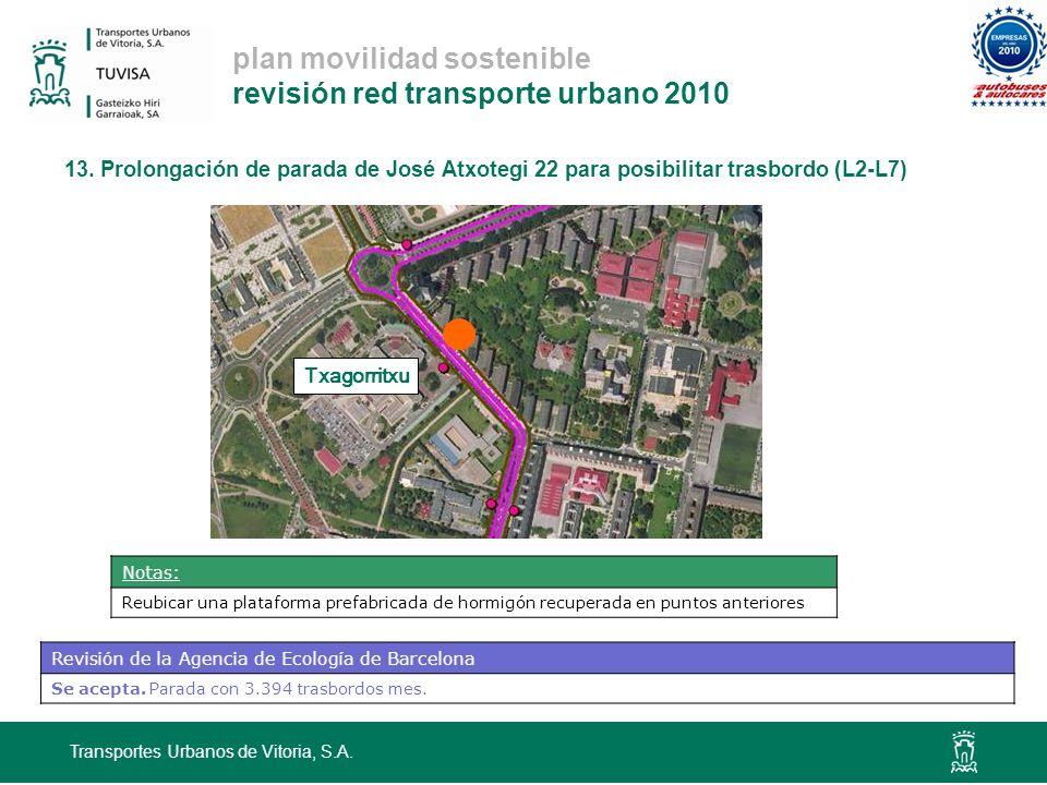 plan movilidad sostenible revisión red transporte urbano 2010 13. Prolongación de parada de José Atxotegi 22 para posibilitar trasbordo (L2-L7) Transp