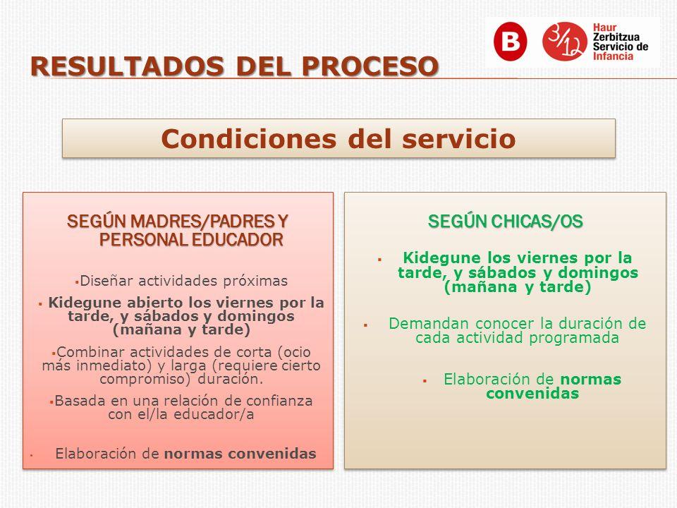 SEGÚN MADRES/PADRES Y PERSONAL EDUCADOR Diseñar actividades próximas Kidegune abierto los viernes por la tarde, y sábados y domingos (mañana y tarde)