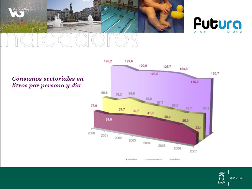 Fomentar la eficiencia en todos los aspectos relacionados con la gestión del agua.