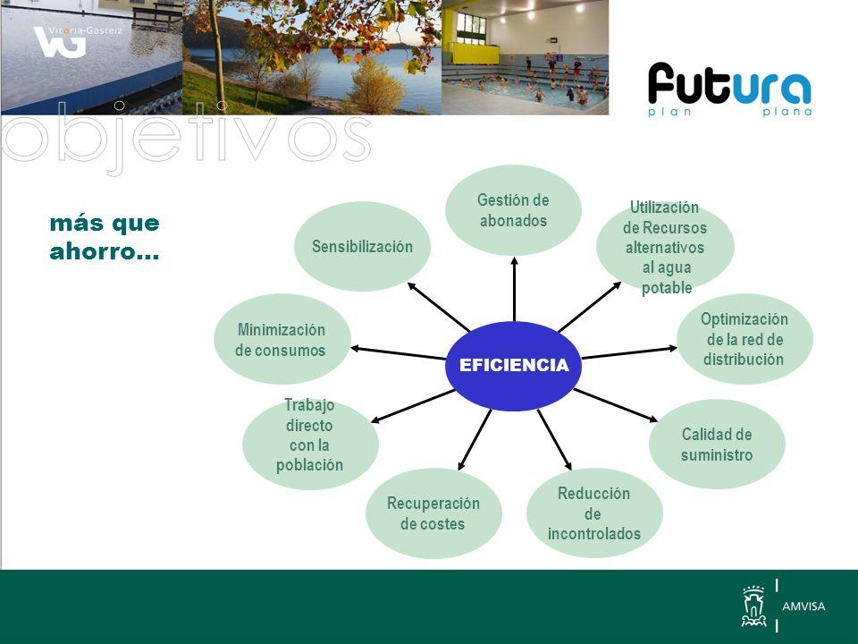 Mantenimiento del carácter integral de la propuesta, reflejado en el trabajo con múltiples sectores.
