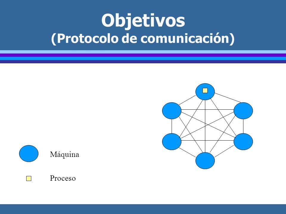 Objetivos (Protocolo de comunicación) Máquina Proceso