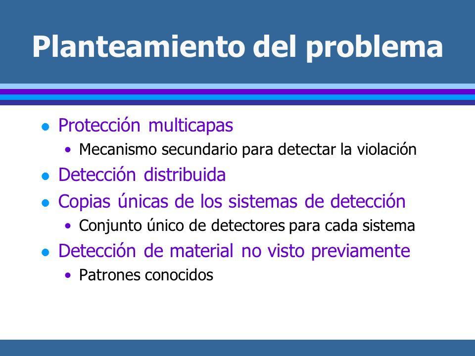 Planteamiento del problema l Protección multicapas Mecanismo secundario para detectar la violación l Detección distribuida l Copias únicas de los sistemas de detección Conjunto único de detectores para cada sistema l Detección de material no visto previamente Patrones conocidos