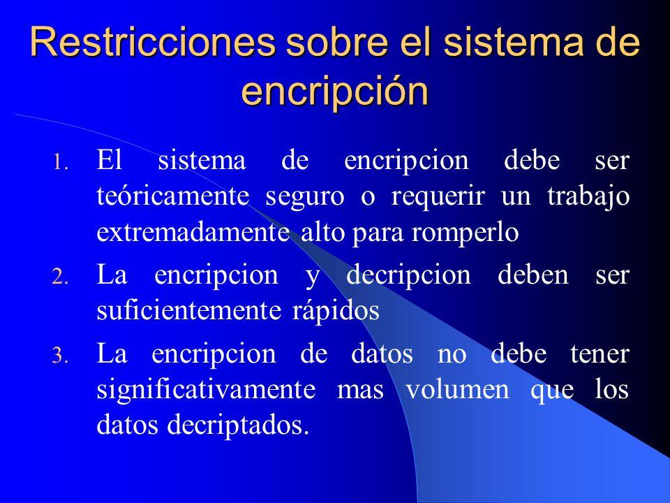 Restricciones sobre el sistema de encripción 1. El sistema de encripcion debe ser teóricamente seguro o requerir un trabajo extremadamente alto para r
