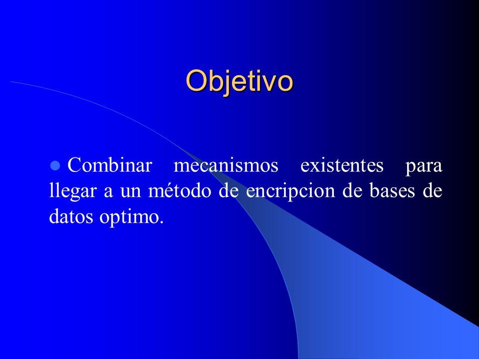 Seguridad Computacional El conjunto de políticas y mecanismos que nos permiten garantizar la confidencialidad, integridad y disponibilidad de los recursos de un sistema.