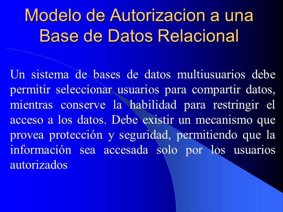 Modelo de Autorizacion a una Base de Datos Relacional Un sistema de bases de datos multiusuarios debe permitir seleccionar usuarios para compartir dat