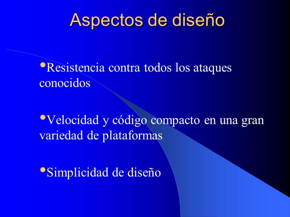 Aspectos de diseño Resistencia contra todos los ataques conocidos Velocidad y código compacto en una gran variedad de plataformas Simplicidad de diseñ