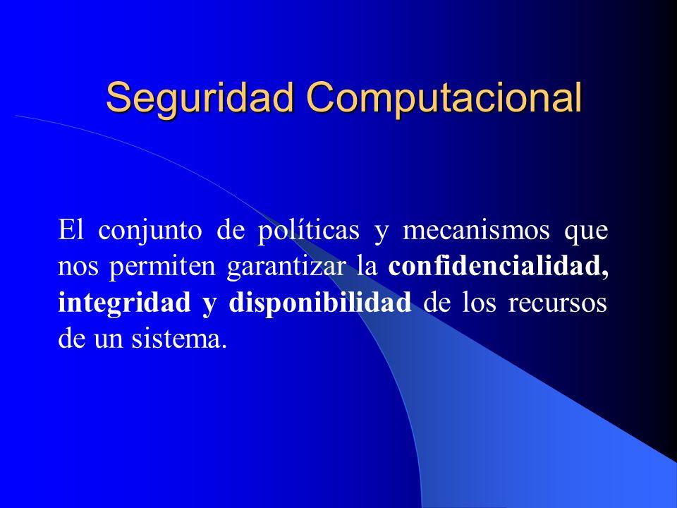 Seguridad Computacional El conjunto de políticas y mecanismos que nos permiten garantizar la confidencialidad, integridad y disponibilidad de los recu