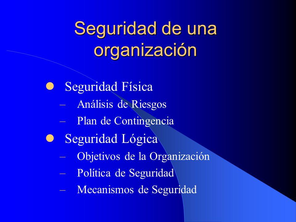 Seguridad de una organización Seguridad Física –Análisis de Riesgos –Plan de Contingencia Seguridad Lógica –Objetivos de la Organización –Política de