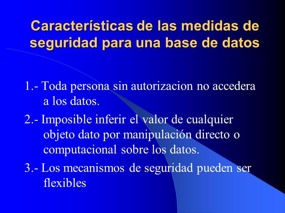 Características de las medidas de seguridad para una base de datos 1.- Toda persona sin autorizacion no accedera a los datos. 2.- Imposible inferir el