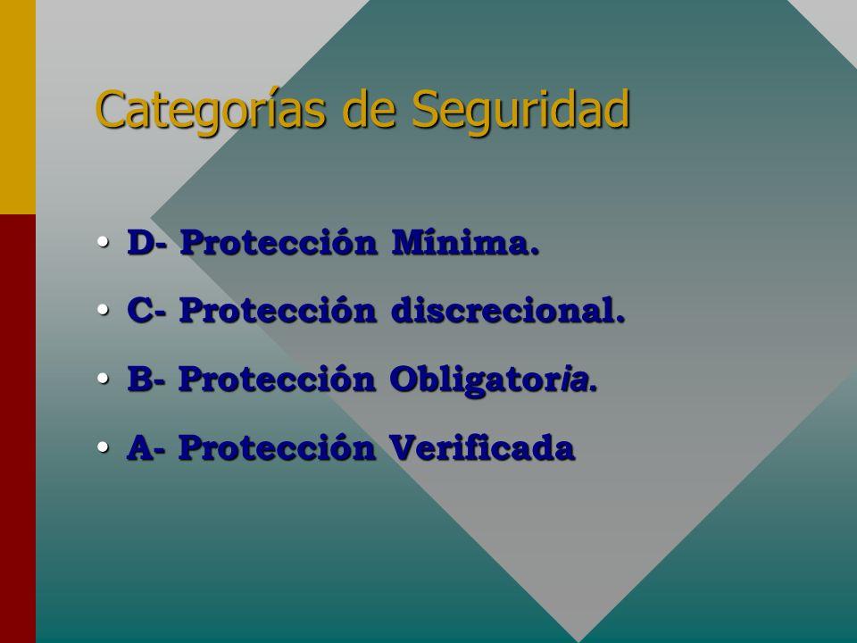 Categorías de Seguridad D- Protección Mínima. D- Protección Mínima. C- Protección discrecional. C- Protección discrecional. B- Protección Obligator ia