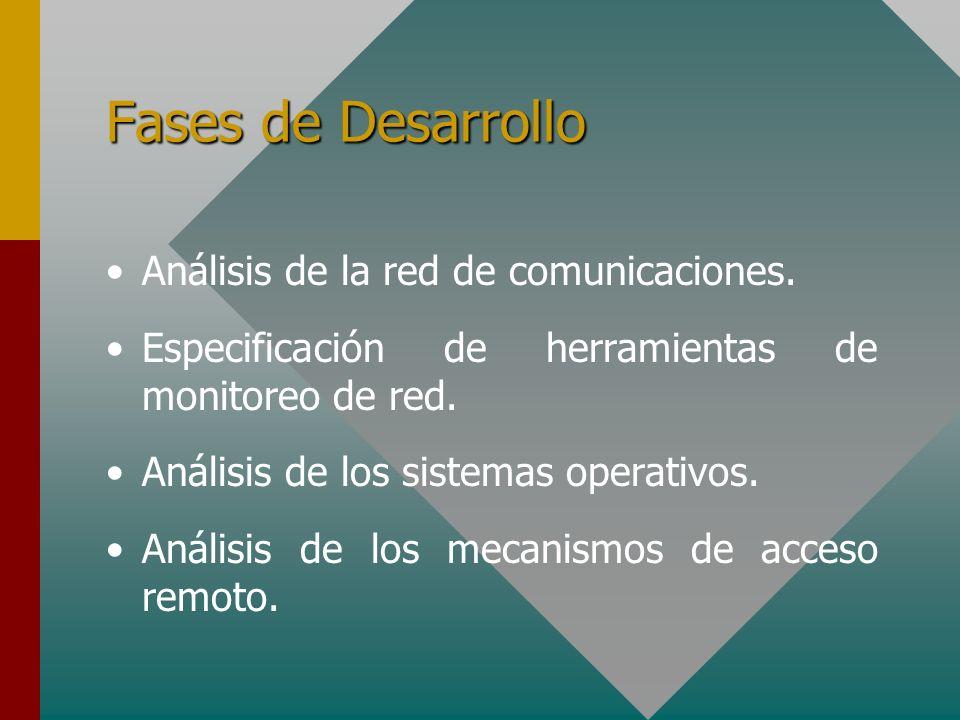 Fases de Desarrollo Análisis de la red de comunicaciones. Especificación de herramientas de monitoreo de red. Análisis de los sistemas operativos. Aná
