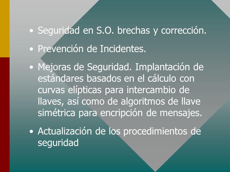 Seguridad en S.O. brechas y corrección. Prevención de Incidentes. Mejoras de Seguridad. Implantación de estándares basados en el cálculo con curvas el