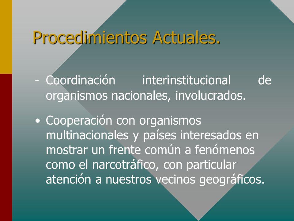 Procedimientos Actuales. - -Coordinación interinstitucional de organismos nacionales, involucrados. Cooperación con organismos multinacionales y paíse
