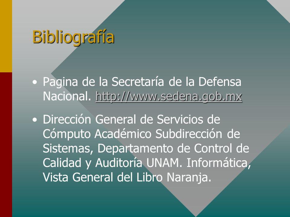 Bibliografía http://www.sedena.gob.mxPagina de la Secretaría de la Defensa Nacional. http://www.sedena.gob.mx http://www.sedena.gob.mx Dirección Gener