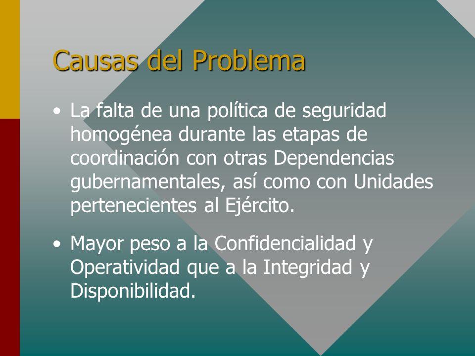 Causas del Problema La falta de una política de seguridad homogénea durante las etapas de coordinación con otras Dependencias gubernamentales, así com