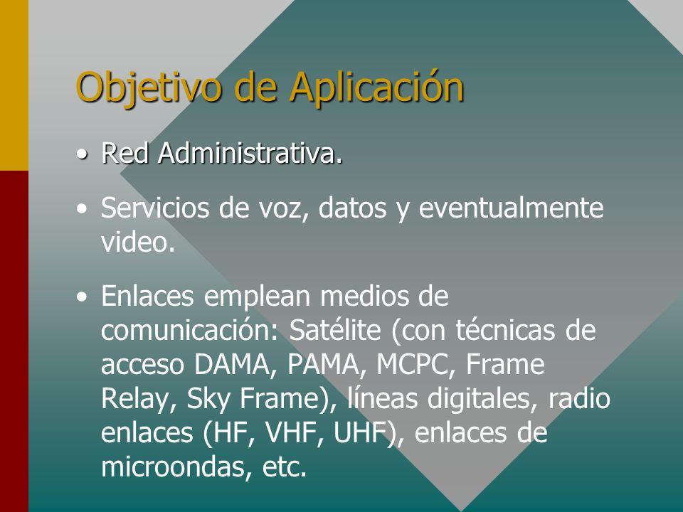 Objetivo de Aplicación Red Administrativa.Red Administrativa. Servicios de voz, datos y eventualmente video. Enlaces emplean medios de comunicación: S