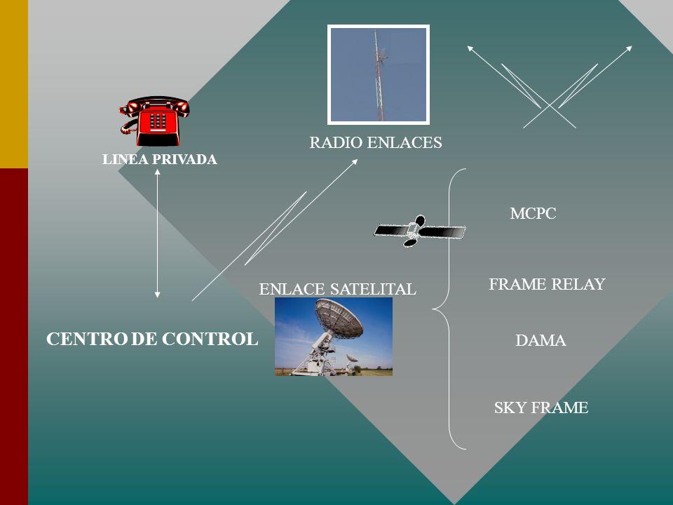 FRAME RELAY DAMA SKY FRAME RADIO ENLACES MCPC ENLACE SATELITAL CENTRO DE CONTROL LINEA PRIVADA