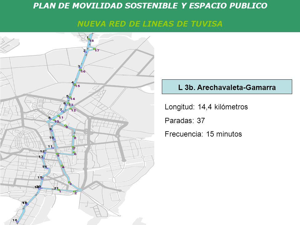 PLAN DE MOVILIDAD SOSTENIBLE Y ESPACIO PUBLICO NUEVA RED DE LINEAS DE TUVISA Longitud: 14,4 kilómetros Paradas: 37 Frecuencia: 15 minutos L 3b.