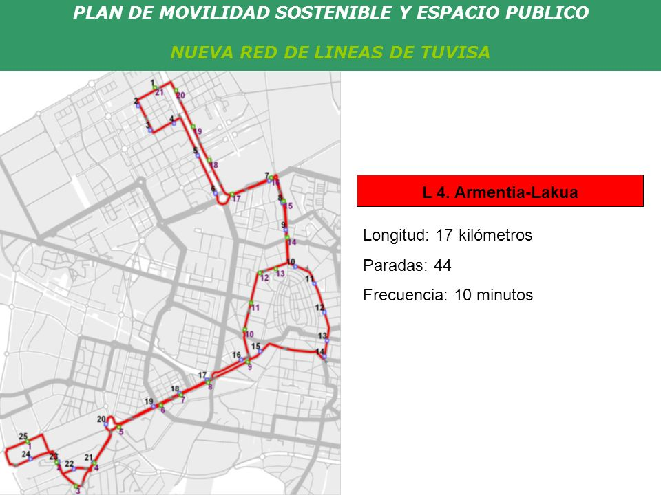 PLAN DE MOVILIDAD SOSTENIBLE Y ESPACIO PUBLICO NUEVA RED DE LINEAS DE TUVISA Longitud: 17 kilómetros Paradas: 44 Frecuencia: 10 minutos L 4. Armentia-