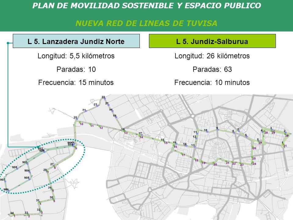 PLAN DE MOVILIDAD SOSTENIBLE Y ESPACIO PUBLICO NUEVA RED DE LINEAS DE TUVISA Longitud: 26 kilómetros Paradas: 63 Frecuencia: 10 minutos L 5. Jundiz-Sa